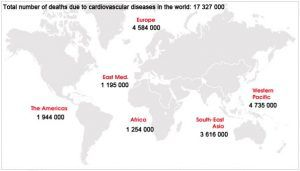 Source: World Heart Federation