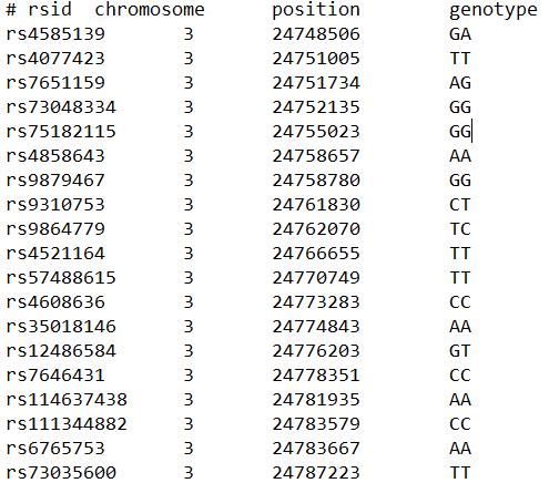 23andme raw data