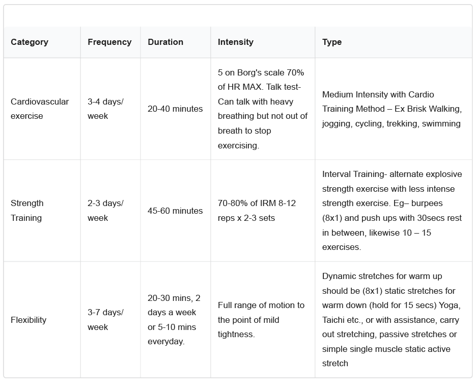 Xcode Life Gene Fitness report: Key Takeaways 2