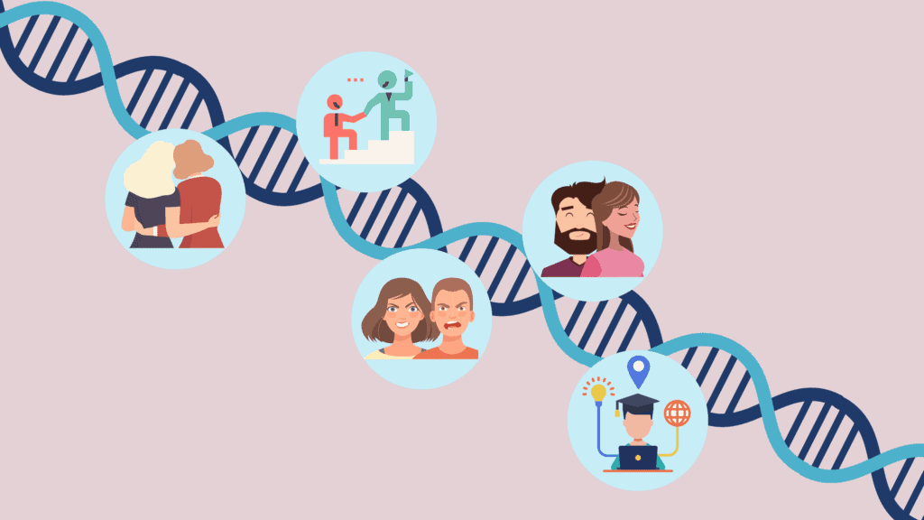 Is personality genetic?