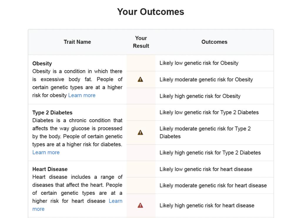 Xcode Life Gene Health report